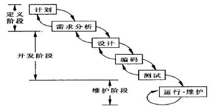 项目成本管理案例分析_2009年上半年系统集成项目管理工程师真题(下午案例分析 ...